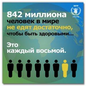 Голод - самая масштабная проблема мира. http://cdn.wfp.org/ru/hungerfacts/index.html