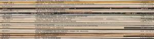 За последние несколько лет собралось несколько LPs The Les Humphries Singers. В принципе, бóльшая часть дискографии.