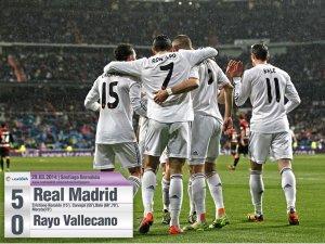 Атлетико и Барселона свои поединки выиграли, потому мадридский Реал не должен был отставать. Райо Вальекано - соперник вполне проходимый, на нем и отыгрались после поражений от Барселоны и Севильи подопечные Анчелотти. Первый тайм прошел вполне прилично. Реал владел солидным игровым преимуществом, но забил лишь один мяч. Райо даже пытался отвечать, огрызаться, впрочем быстро в начале второй половины пропустил еще один гол, после чего посыпался. Постепенно Реал довел преимущество до разгромного, не особо напрягаясь, а затем забил четвертый и пятый мяч, довершив разгром и показав разницу в классе между командами.