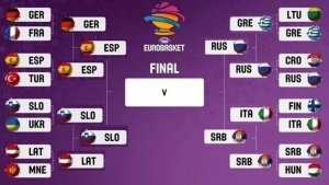 Молодцы наши ребята на Евро. Сборная России вышла в полуфинал, обыграв в плей-офф по ходу уже хорватов и греков. В полуфинале сыграем с сербами, которых кстати уже обыгрывали в группе. матч состоится завтра. В другом полуфинале играют Испания и Словения.
