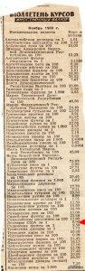 2 фунта в 1969 году по официальному курсу стоили 4 р. 30 коп.