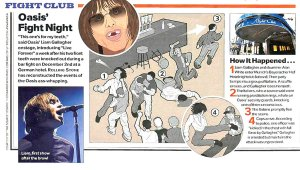 Rolling Stone 23 January 2003