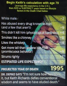 По подсчетам американского геронтолога д-ра Демко Кит должен был умереть еще в 1995 году